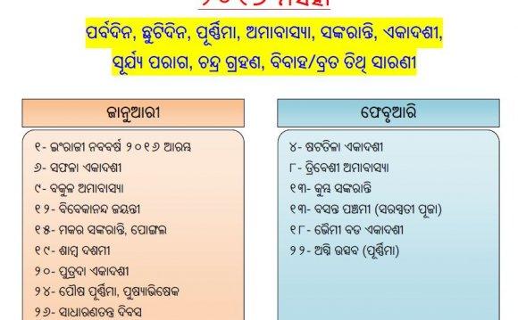 Upanayana Date, Tithi List