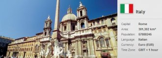 places attractions italy Europe Group Tour